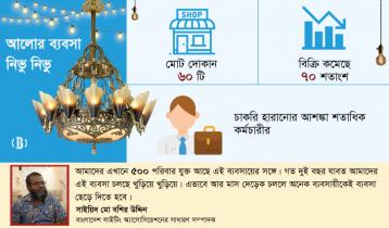 আলোকসজ্জার বাতি ব্যবসায় চরম মন্দা