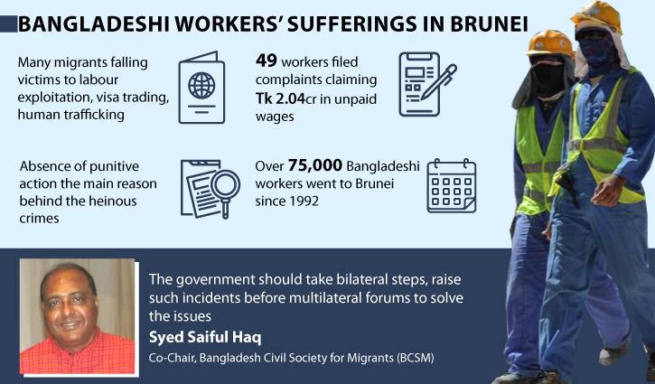 Bangladeshi migrants: exploitation, abuse in Brunei