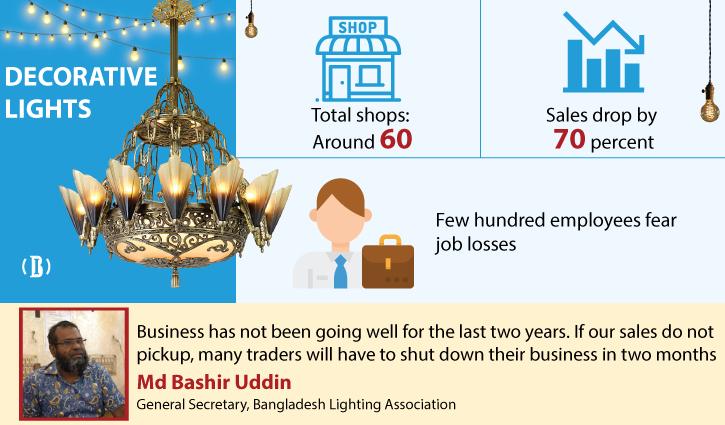 Light business goes dark at Purana Paltan