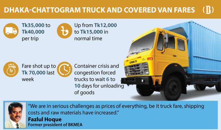 Charges of trucks, covered vans skyrocket