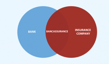 Bancassurance in the offing