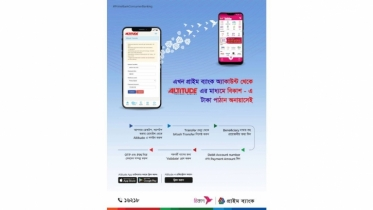 Prime Bank customers can now instantly transfer fund to bKash