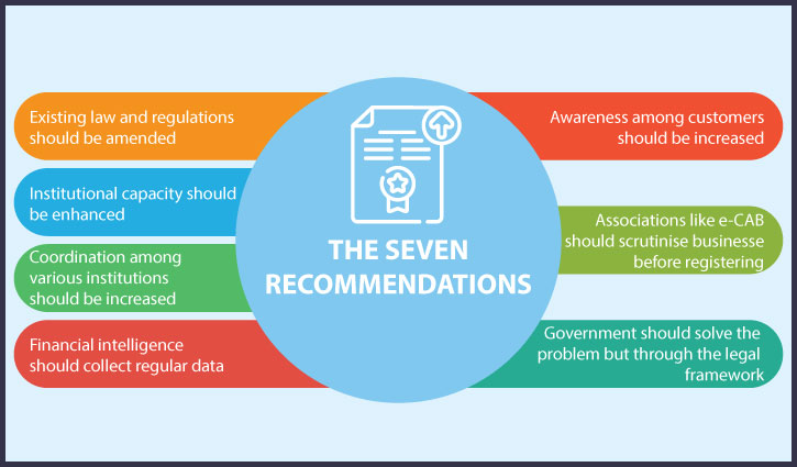 CPD places recommendations for overcoming e-commerce challenges